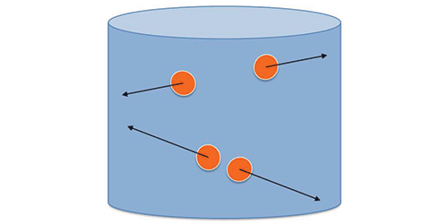 Synopsis: Experiment Backs Up Bogoliubov Theory