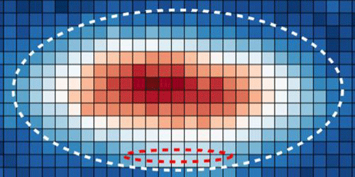 Synopsis: Fermions Trapped in Boson Gas