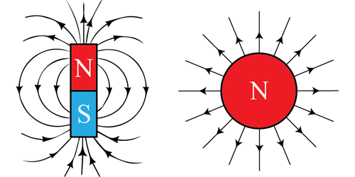 Synopsis: Minimum Mass of Magnetic Monopoles