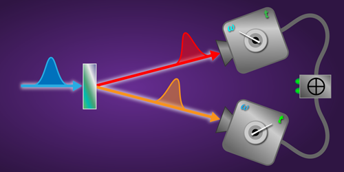 Synopsis: Detecting Energy-Time Entanglement