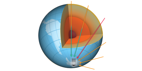Synopsis: Putting Neutrino Oscillations on Ice