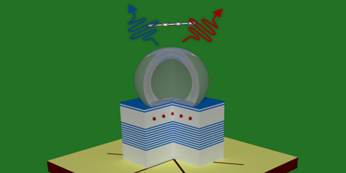 Synopsis: Quantum Dots Serve Entangled Photons on Demand