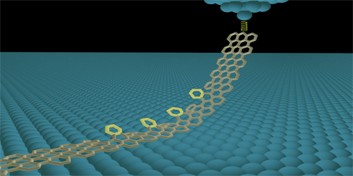 Synopsis: How Defects Alter Graphene Nanoribbons