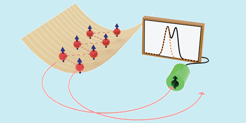 Synopsis: Detection of a Zigzag Wigner Crystal