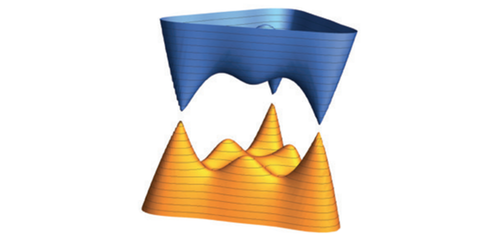 Synopsis: Additional Peaks in Graphene's Band Structure