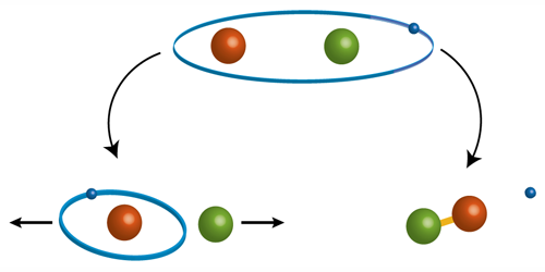Synopsis: Rydberg Atom Takes a Dip in the Cold Sea