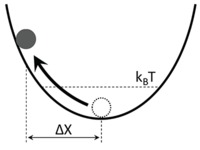 Nuclear recoil spectroscopy of levitated particles