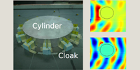 Image for Experimental Demonstration of Active Electromagnetic Cloaking