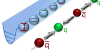 Image for Quantum Simulation of a Lattice Schwinger Model in a Chain of Trapped Ions