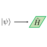Computational Inverse Method for Constructing Spaces of Quantum Models from Wave Functions