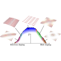 Unravelling Incommensurate Magnetism and Its Emergence in Iron-Based Superconductors